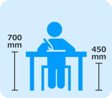 机/座面の高さ