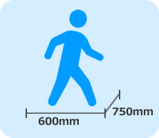 歩行時の幅